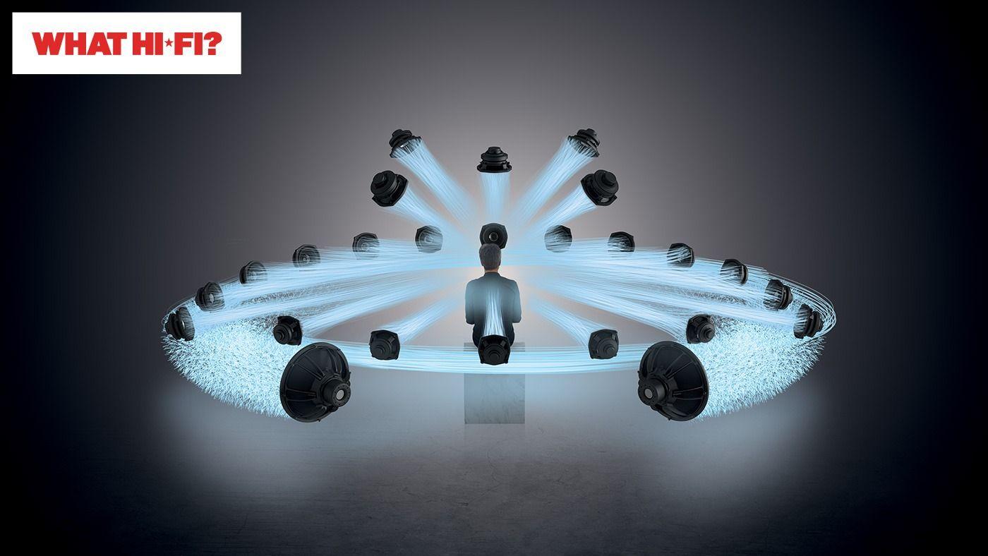 What Hi-Fi? High End Munich 2020 Selection