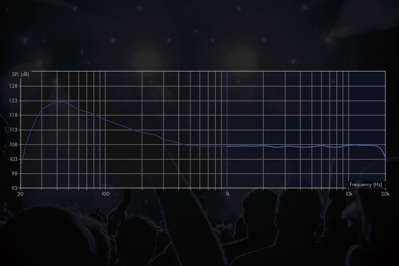 Bringing Live Sound Home: Understanding the L‑Acoustics Sonic Signature